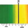 AG Spektroskopie